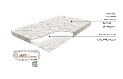 Mattress topper with polyurethane foam
